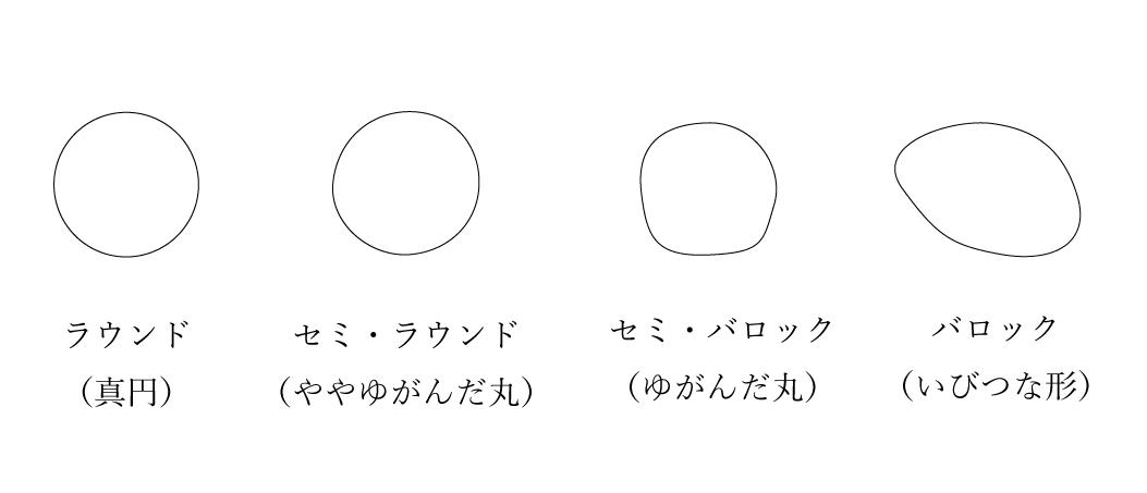 真珠の形のグレード